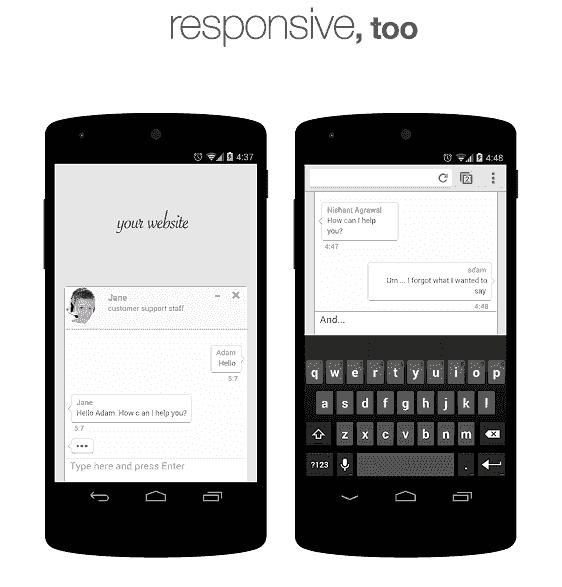 LiveSquare Live Chat Support Responsive Live Chat Widget