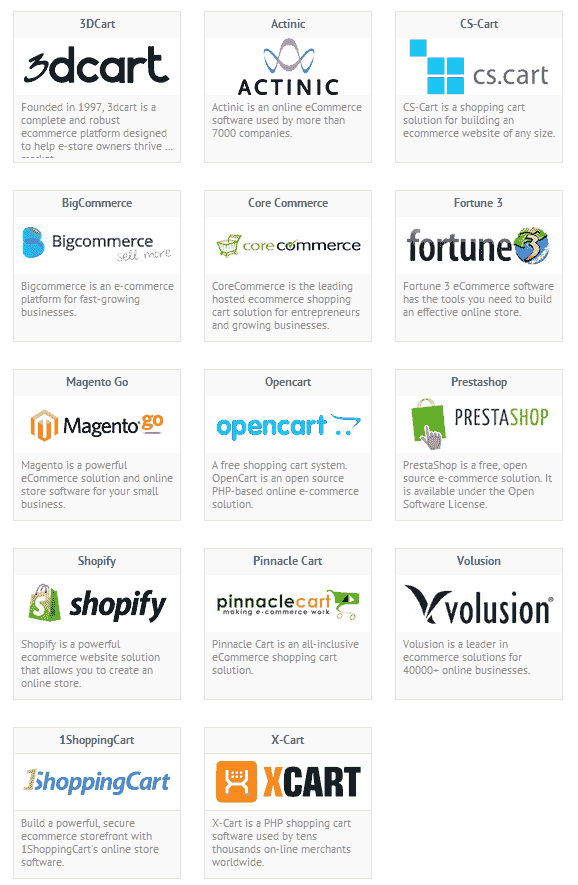 LiveSquare Live Chat Support eCommerce Platform Integrations
